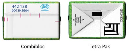 Cách so sánh giữa bao bì tetrapak với bao bì combibloc